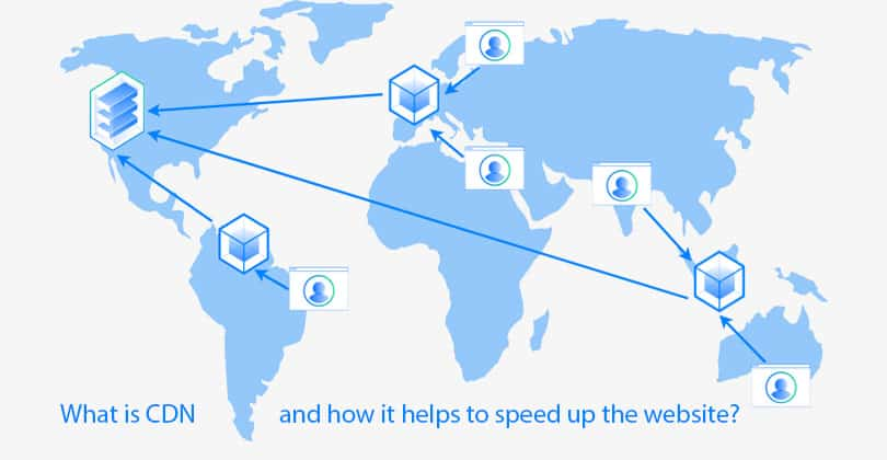 What is CDN and How It Helps to Speed Up the Website?