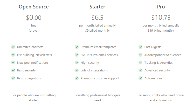 Email Subscriber Pricing
